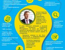 Максим Яковенко: «Стань автором изменений»